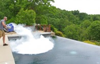Dry Ice in the Pool Experiment